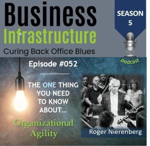 Episode 52: The One Thing You Need to Know About Organizational Agility – Roger Nierenberg