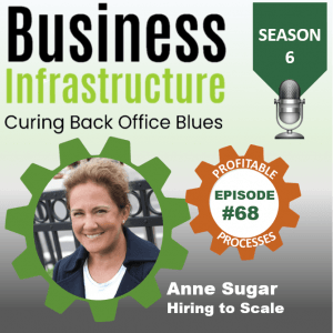 Episode 68: Anne Sugar's Hiring to Scale Process