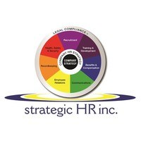 Dayton Business Radio: Terry Wilson and Terry Salo with strategic HR